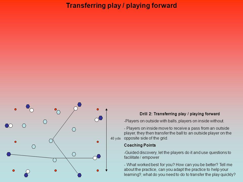 Transferring play / playing forward