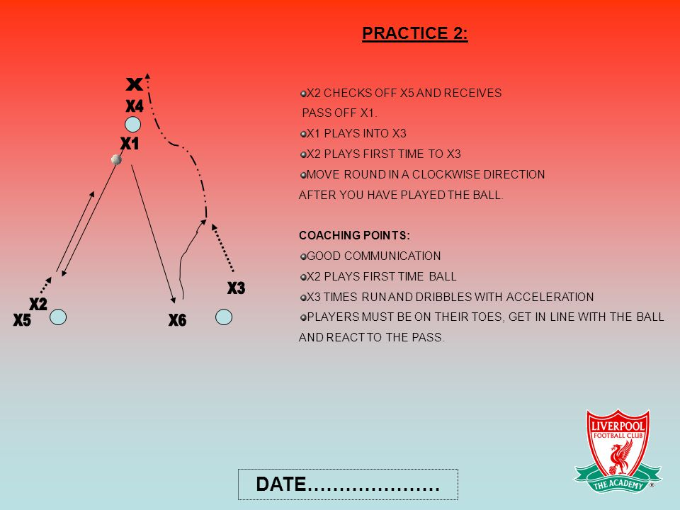 DATE………………… PRACTICE 2: X X4 X1 X3 X2 X5 X6