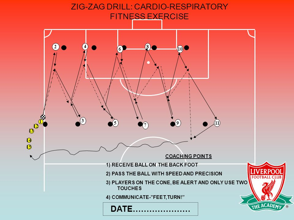 ZIG-ZAG DRILL: CARDIO-RESPIRATORY FITNESS EXERCISE