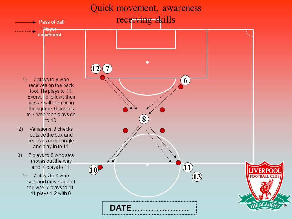 Quick movement, awareness receiving skills