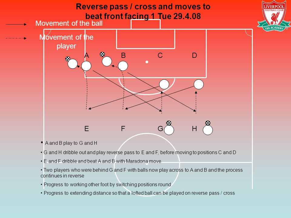 Reverse pass / cross and moves to beat front facing 1 Tue 29.4.08