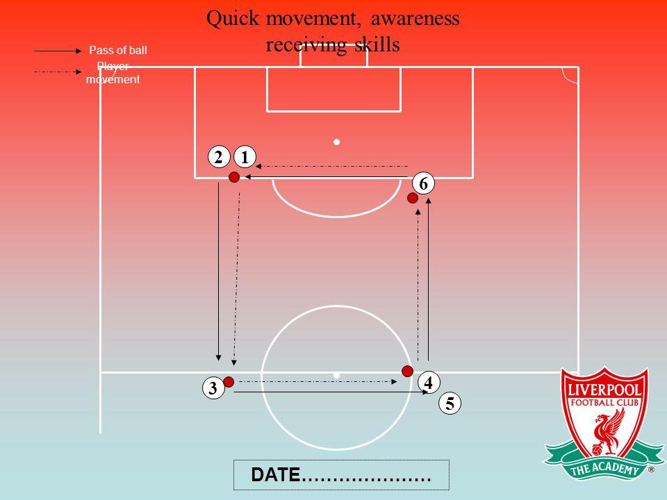 Quick movement, awareness receiving skills