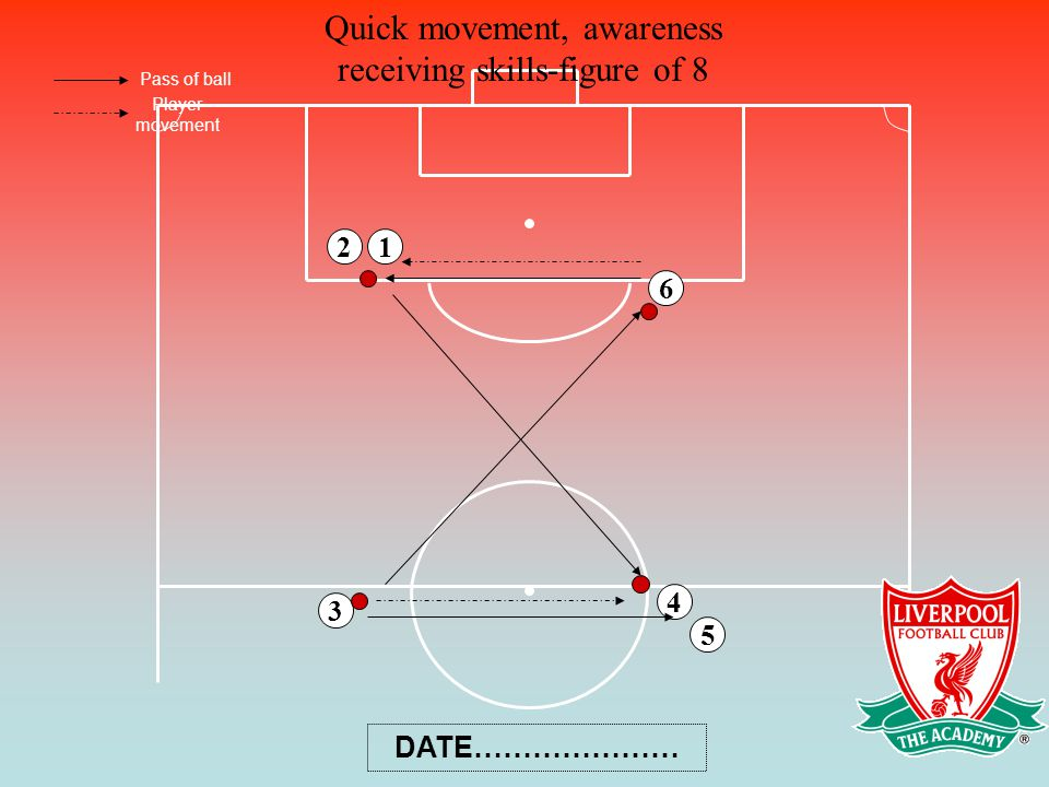 Quick movement, awareness receiving skills-figure of 8