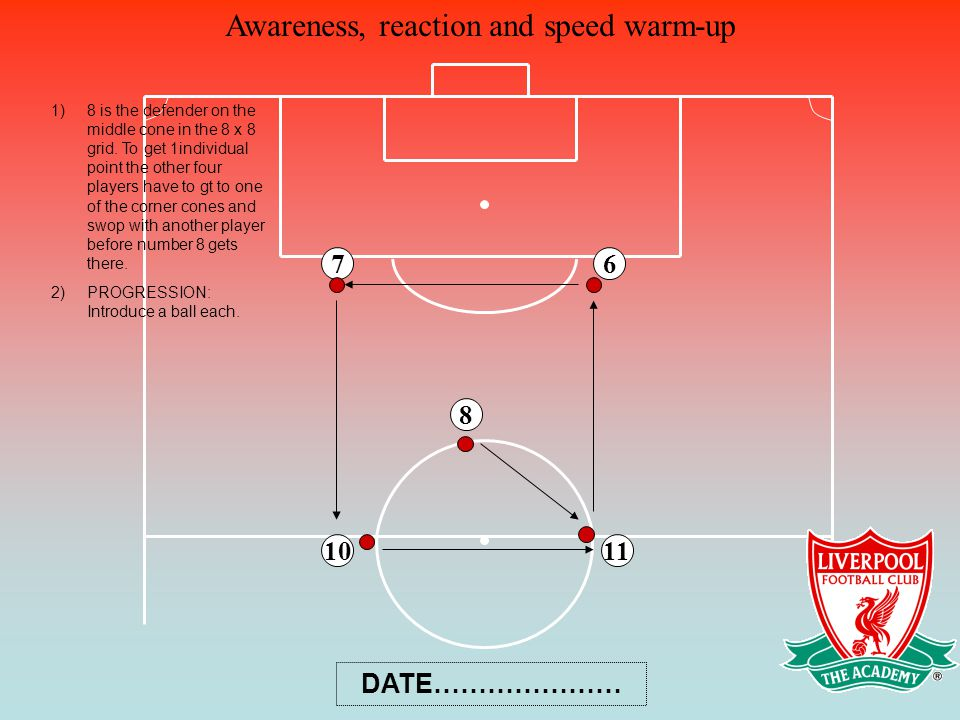 Awareness, reaction and speed warm-up