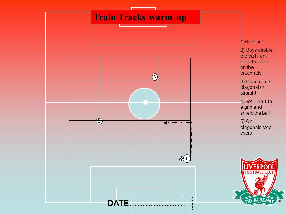 Train Tracks-warm-up DATE………………… 1)Ball each.