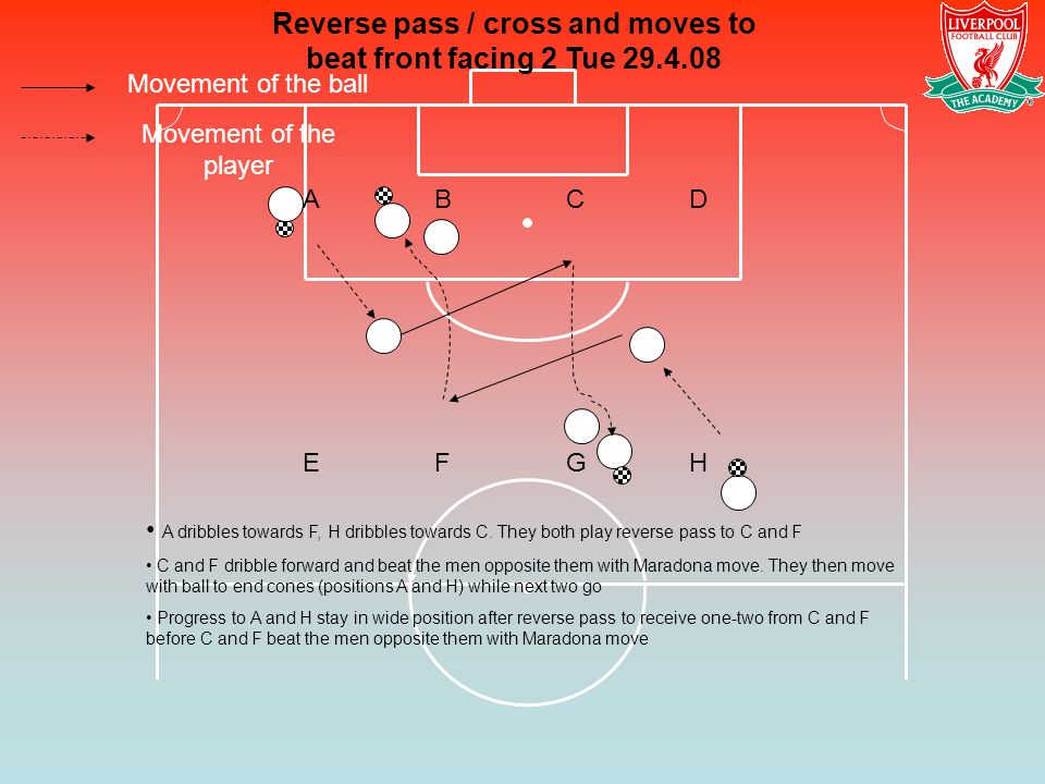 Reverse pass / cross and moves to beat front facing 2 Tue 29.4.08