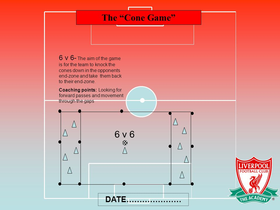 The Cone Game 6 v 6 DATE…………………