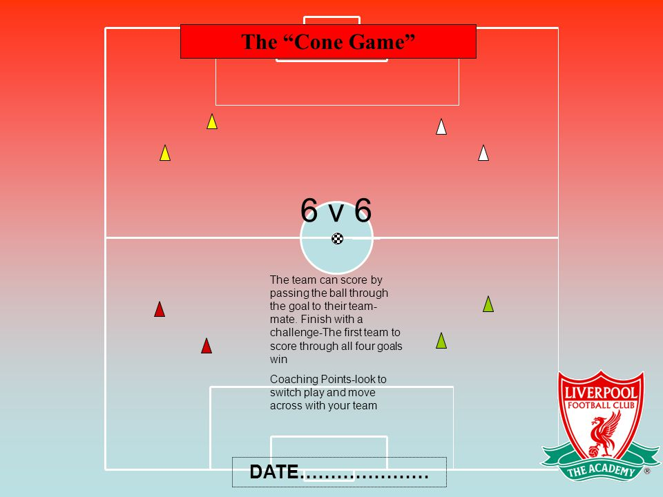 6 v 6 The Cone Game DATE…………………