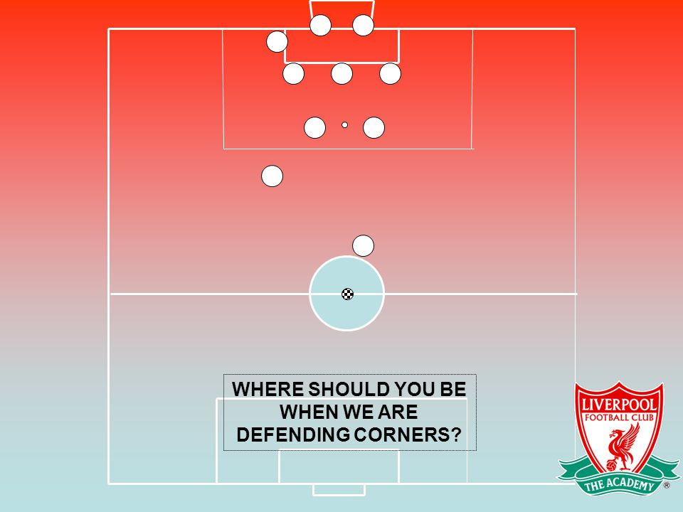 WHERE SHOULD YOU BE WHEN WE ARE DEFENDING CORNERS