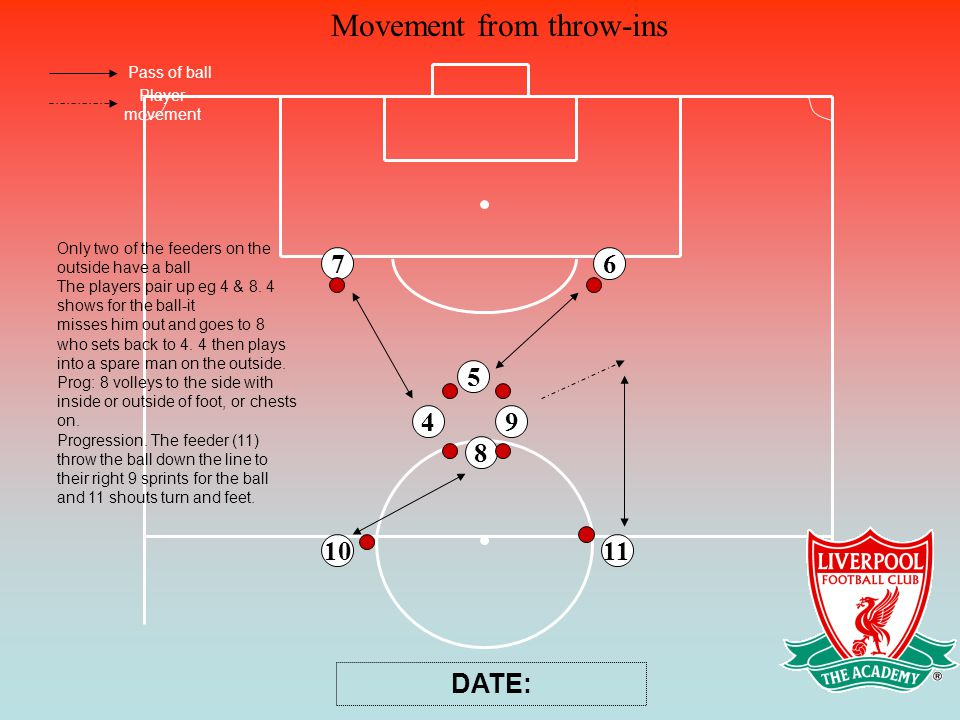 Movement from throw-ins