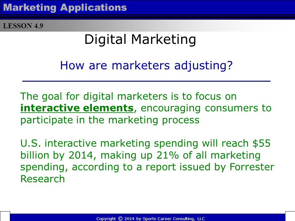 How are marketers adjusting
