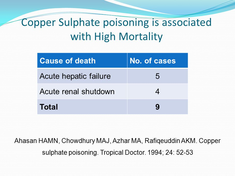 Copper Sulphate poisoning is associated with High Mortality