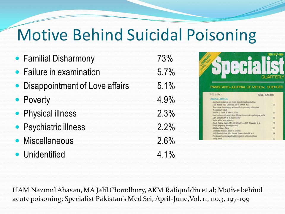 Motive Behind Suicidal Poisoning