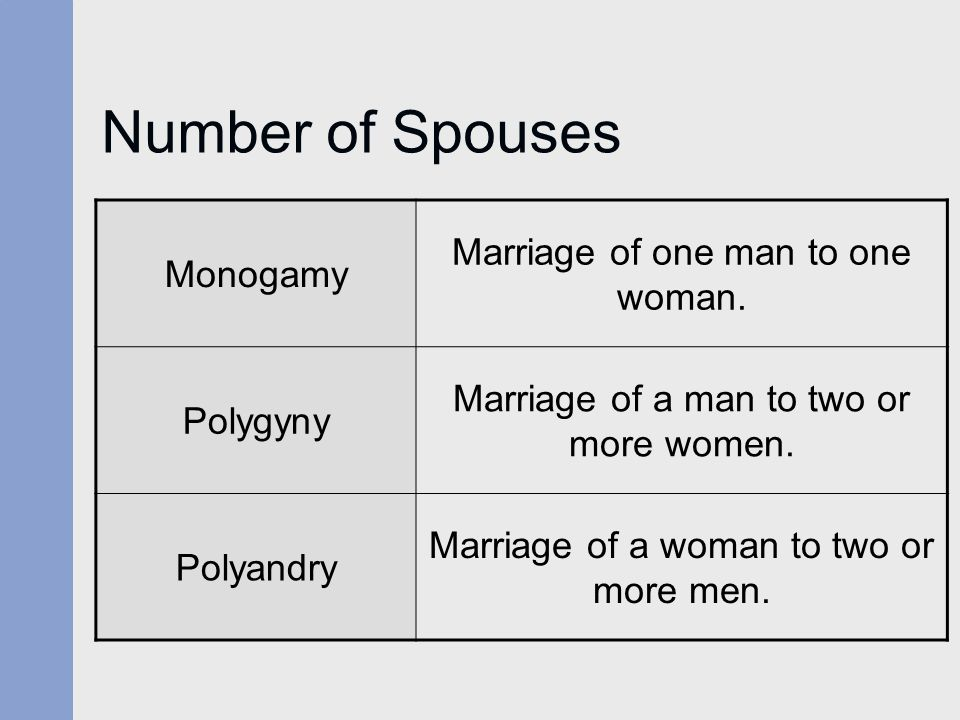 Number of Spouses Marriage of one man to one woman. Monogamy