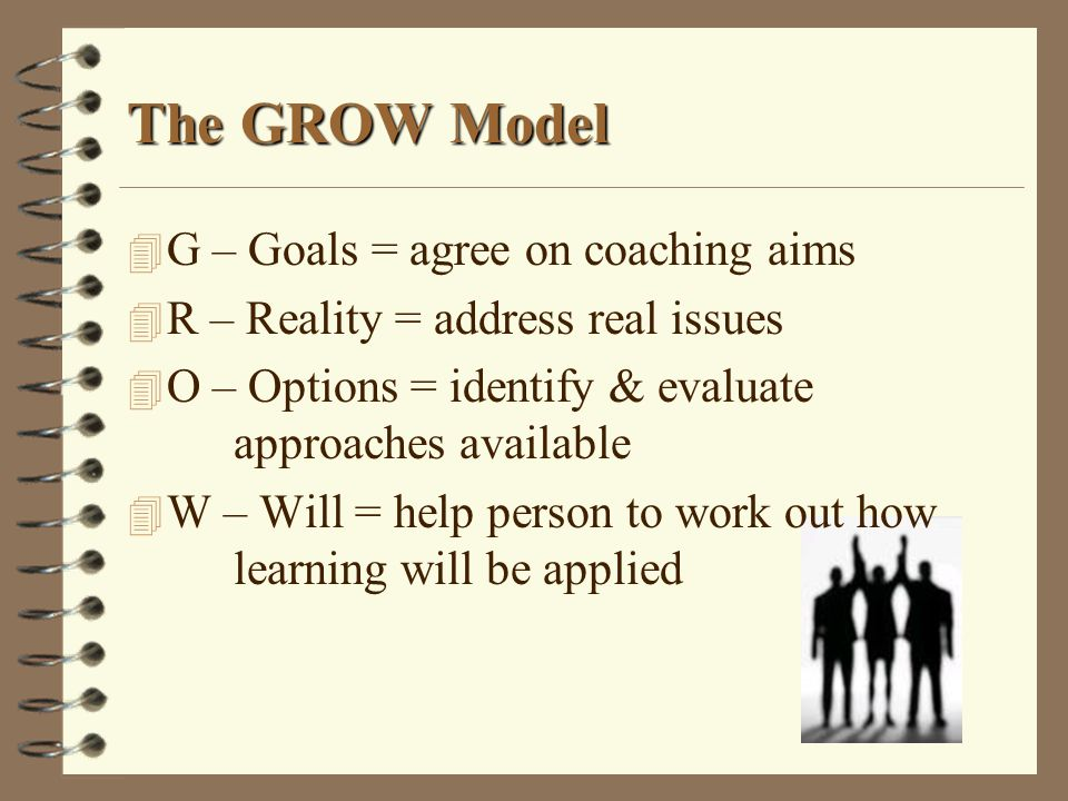 The GROW Model G – Goals = agree on coaching aims