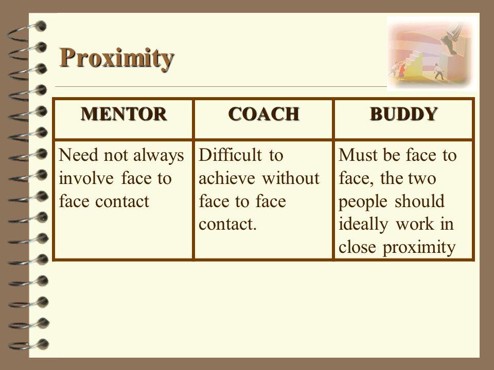 Proximity MENTOR COACH BUDDY