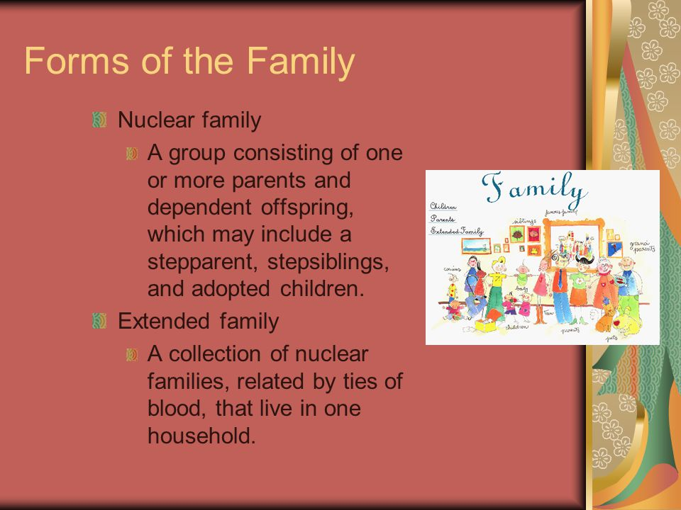 Forms of the Family Nuclear family
