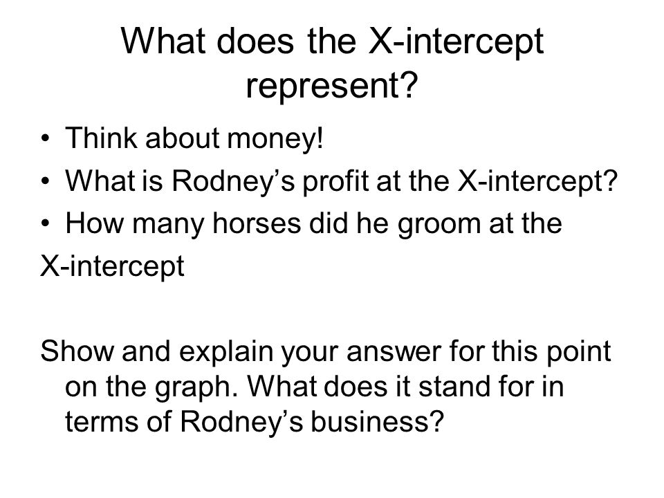 What does the X-intercept represent