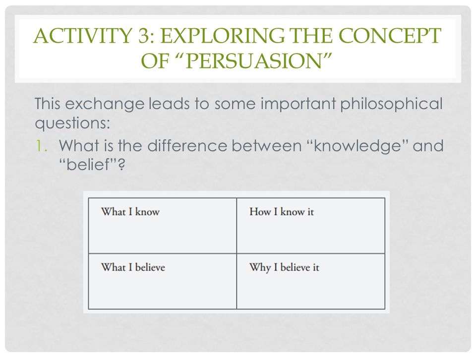 activity 3: exploring the concept of persuasion