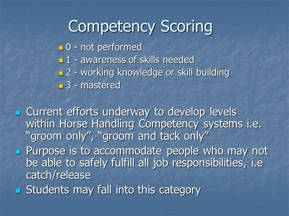 Competency Scoring 0 - not performed. 1 - awareness of skills needed. 2 - working knowledge or skill building.