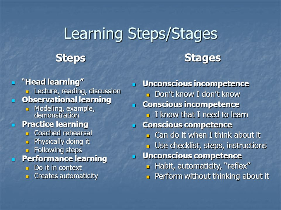 Learning Steps/Stages