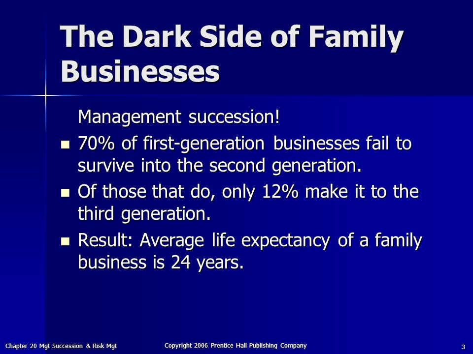 The Dark Side of Family Businesses