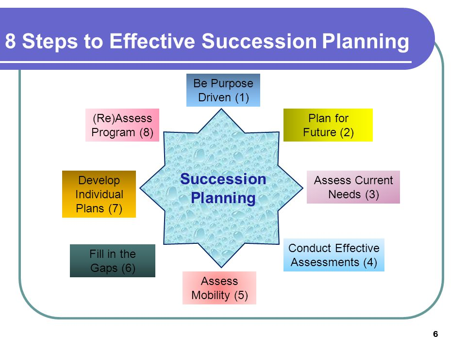 8 Steps to Effective Succession Planning