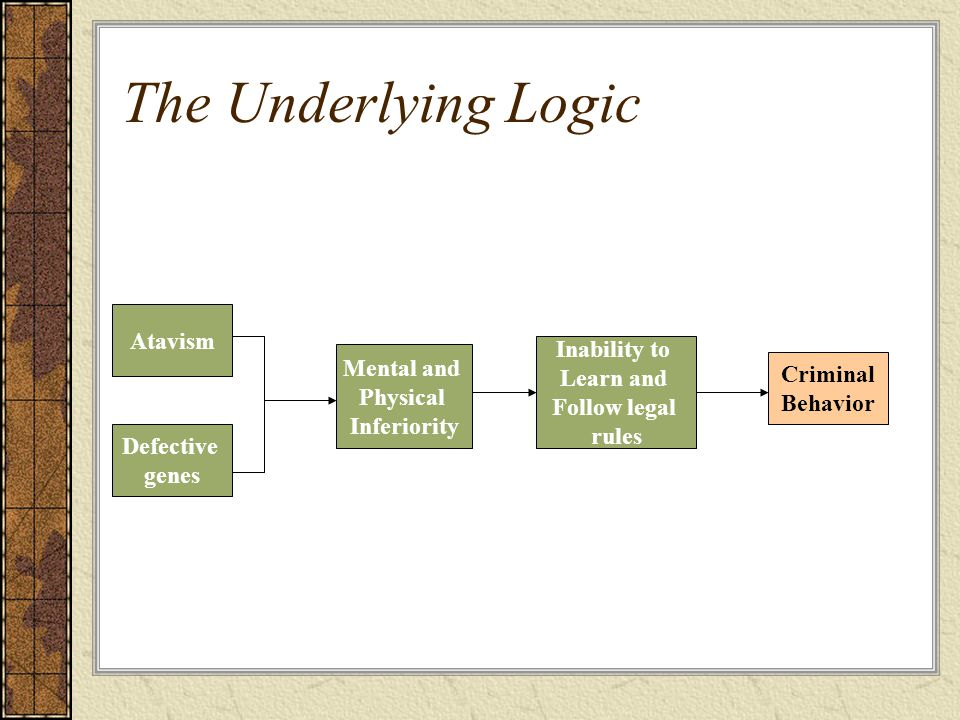 The Underlying Logic Atavism Inability to Mental and Learn and