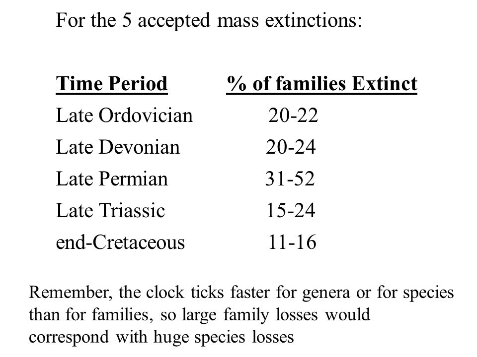 For the 5 accepted mass extinctions: