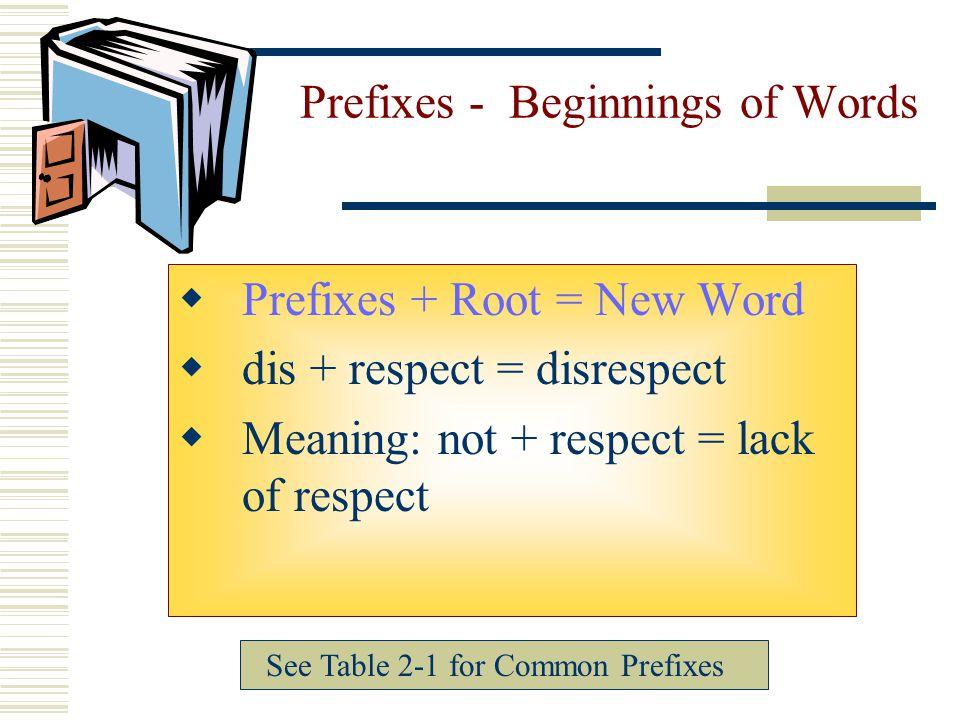 Prefixes - Beginnings of Words