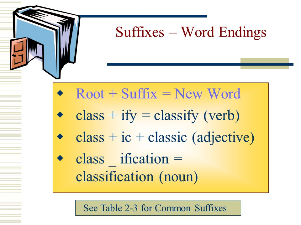 Suffixes – Word Endings
