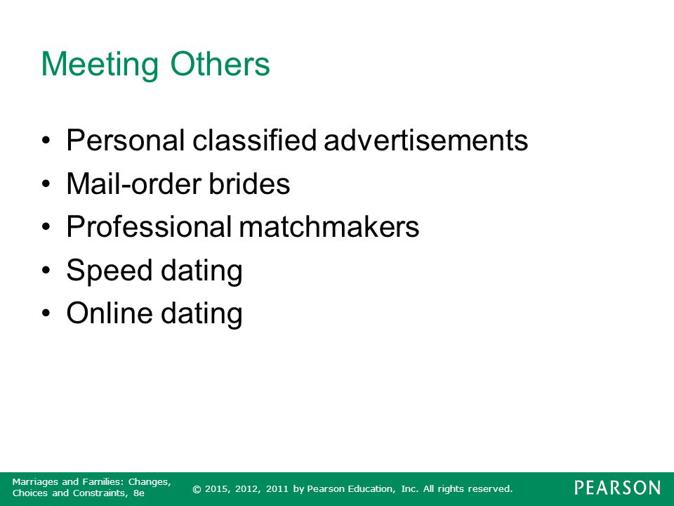 Meeting Others Personal classified advertisements Mail-order brides