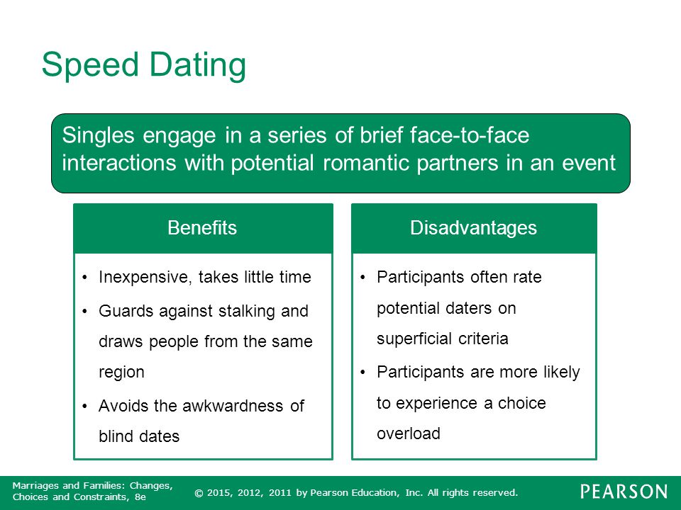 Speed Dating Singles engage in a series of brief face-to-face interactions with potential romantic partners in an event.