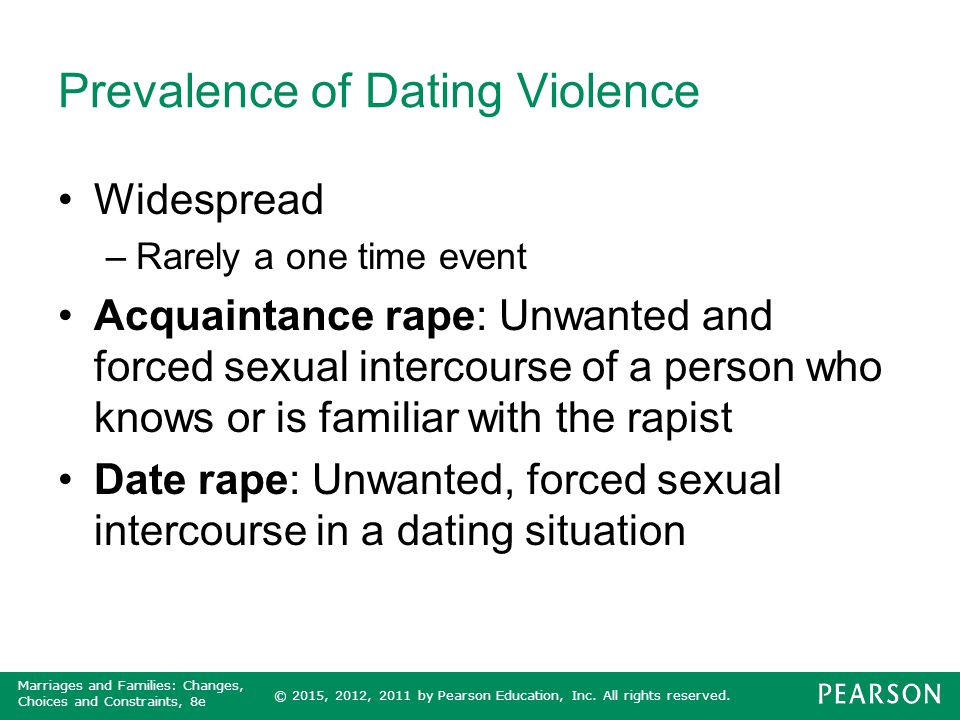 Prevalence of Dating Violence