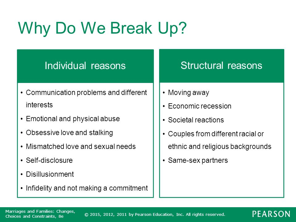 Why Do We Break Up Individual reasons Structural reasons