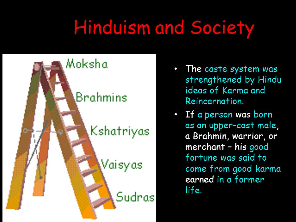 Hinduism and Society The caste system was strengthened by Hindu ideas of Karma and Reincarnation.