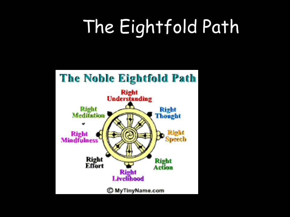 The Eightfold Path