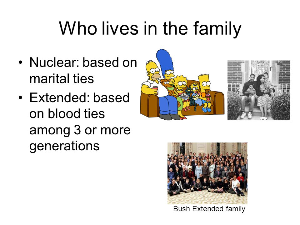 Who lives in the family Nuclear: based on marital ties