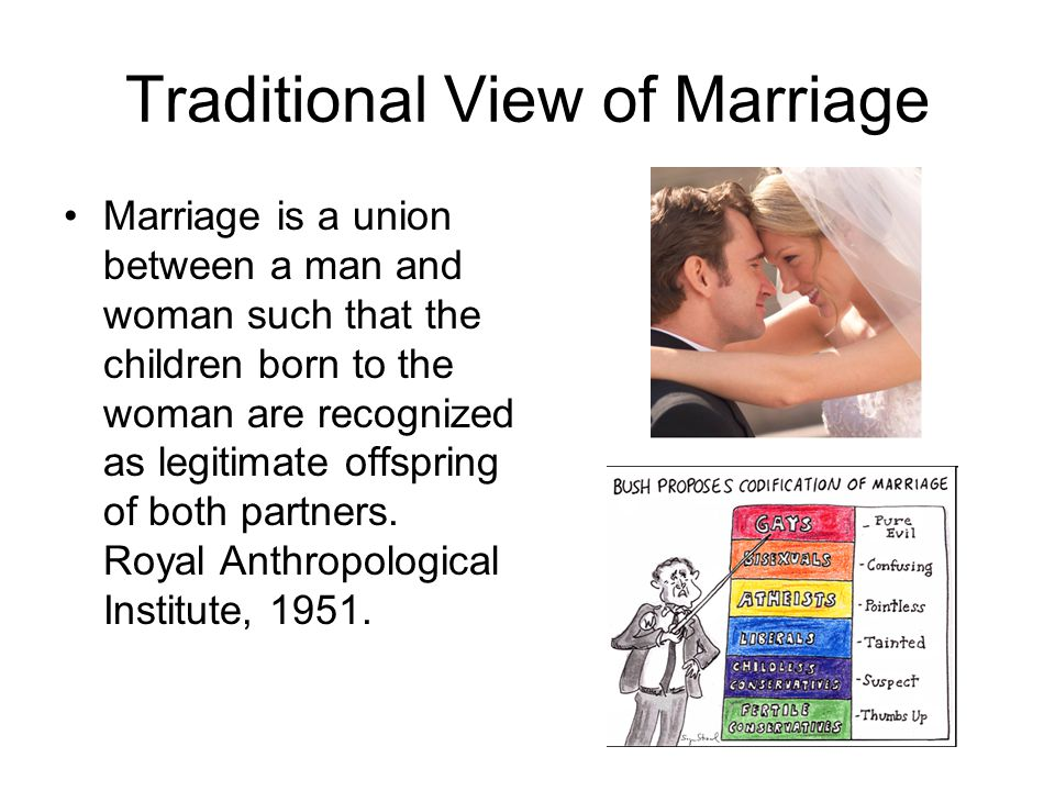 Traditional View of Marriage