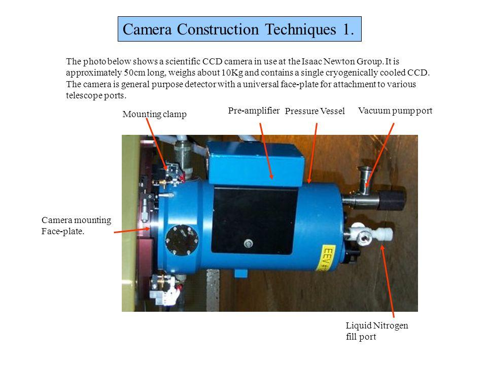 Camera Construction Techniques 1.