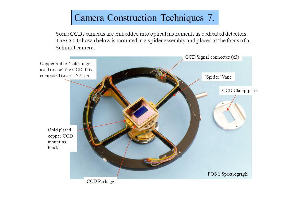 Camera Construction Techniques 7.