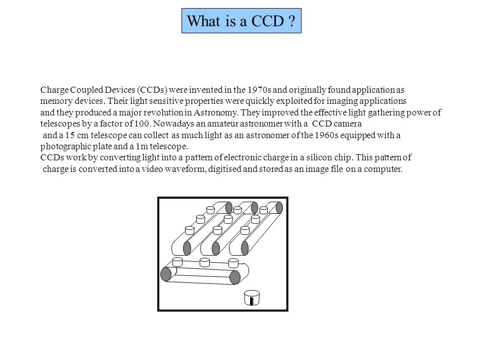 What is a CCD Charge Coupled Devices (CCDs) were invented in the 1970s and originally found application as.