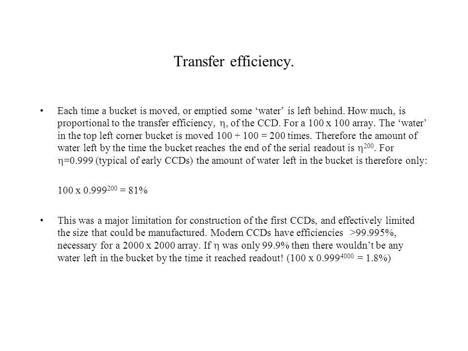 Transfer efficiency.