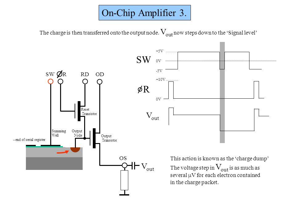 On-Chip Amplifier 3. SW R Vout Vout