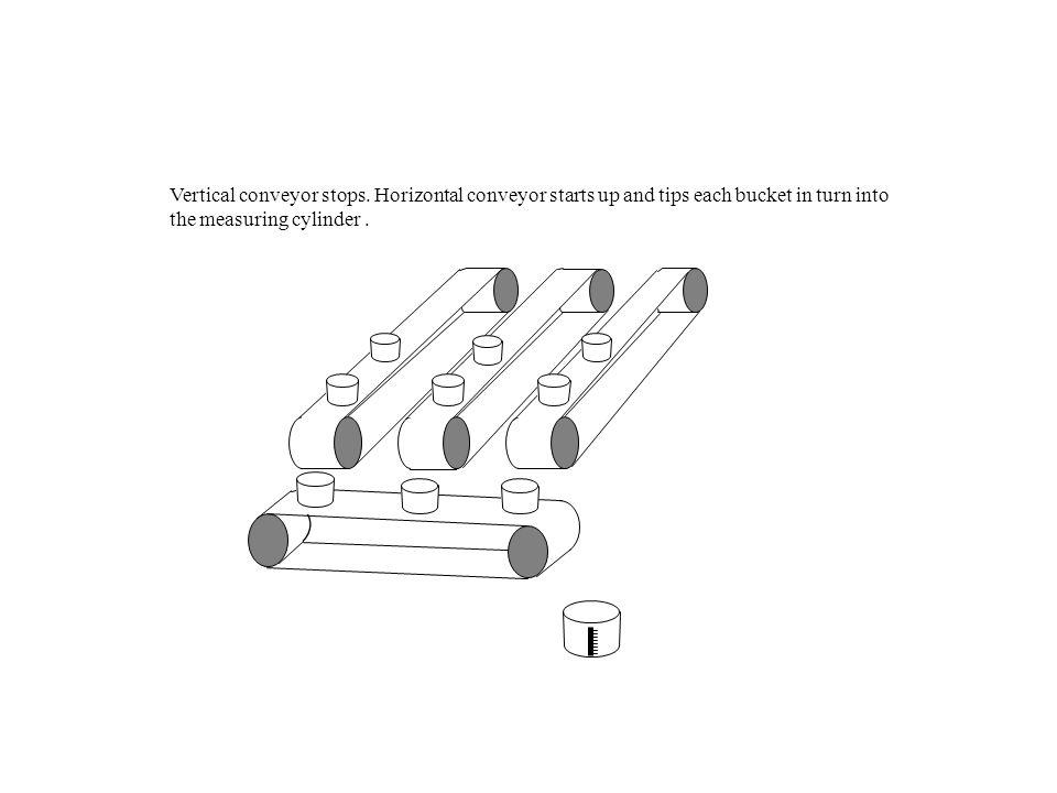 Vertical conveyor stops
