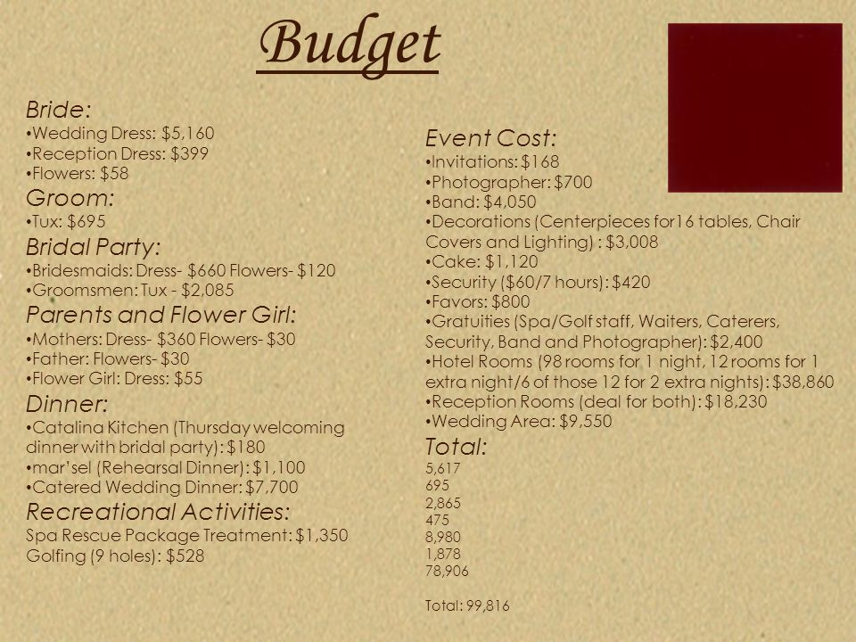Budget Bride: Event Cost: Groom: Bridal Party: