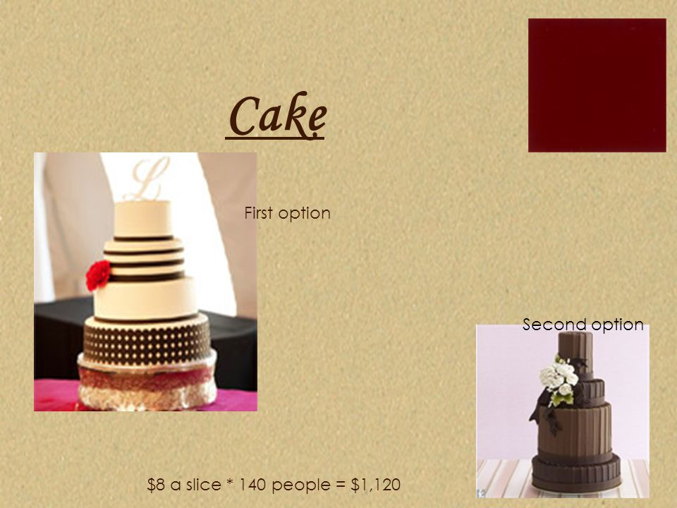 Cake First option Second option $8 a slice * 140 people = $1,120