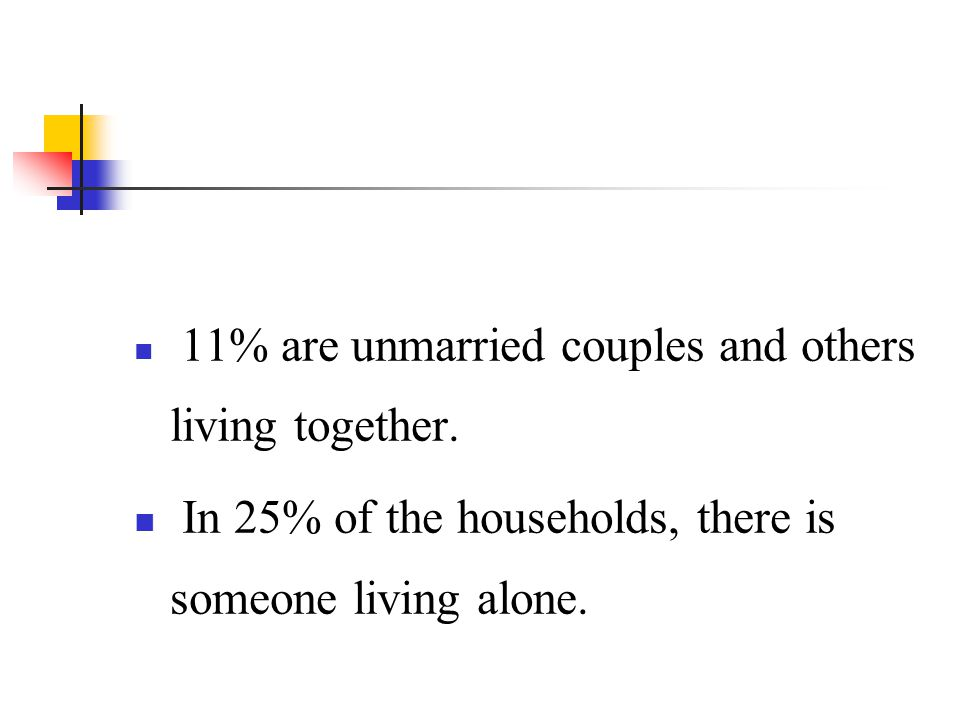 In 25% of the households, there is someone living alone.