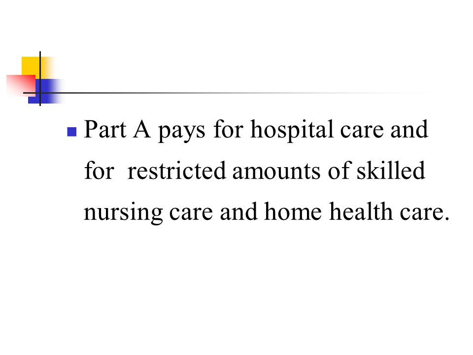 Part A pays for hospital care and for restricted amounts of skilled nursing care and home health care.