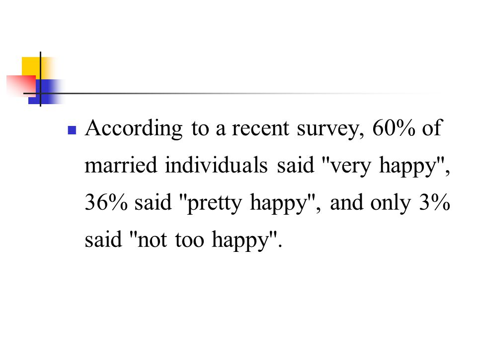 According to a recent survey, 60% of married individuals said very happy , 36% said pretty happy , and only 3% said not too happy .